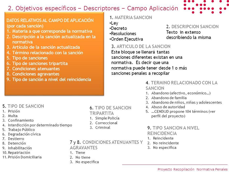 2. Objetivos específicos – Descriptores – Campo Aplicación ____________________________________________ Proyecto Recopilación Normativa Penales DATOS