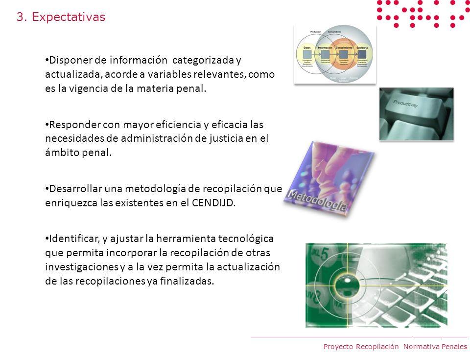 3. Expectativas ____________________________________________ Proyecto Recopilación Normativa Penales Disponer de información categorizada y actualizad