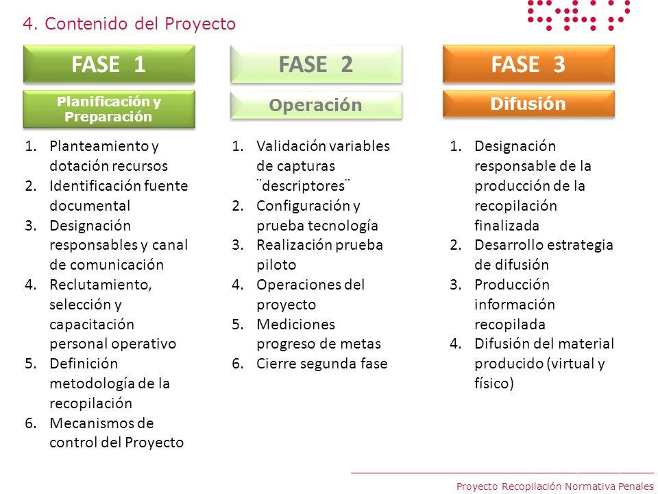 4. Contenido del Proyecto ____________________________________________ Proyecto Recopilación Normativa Penales FASE 1 FASE 2 FASE 3 1.Planteamiento y