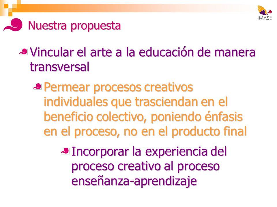 Vincular el arte a la educación de manera transversal Permear procesos creativos individuales que trasciendan en el beneficio colectivo, poniendo énfa