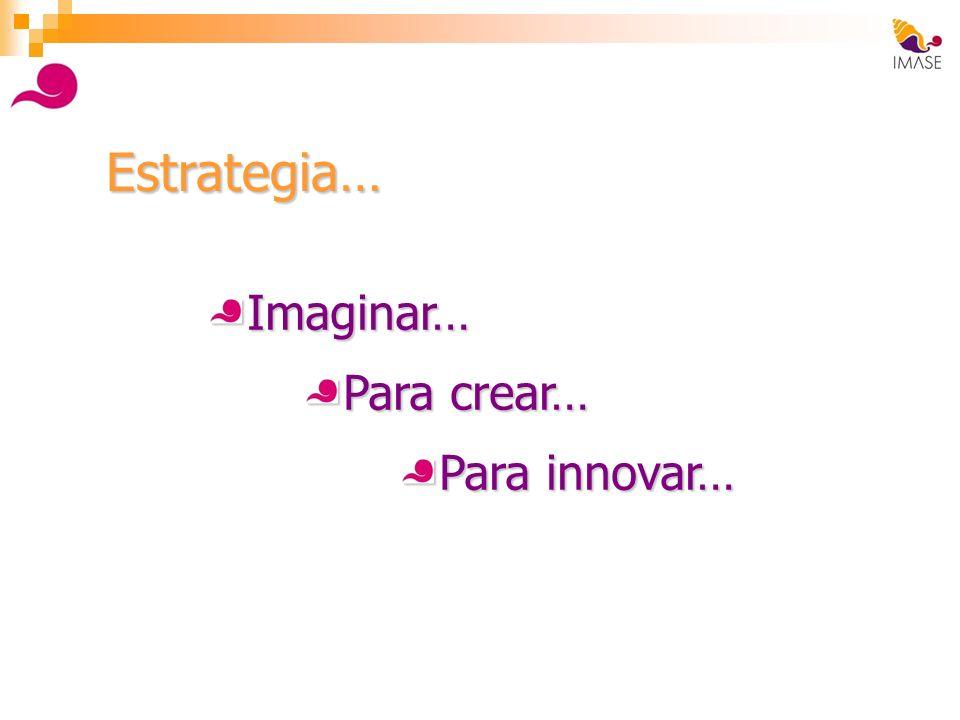 Imaginar… Para crear… Para innovar… Estrategia…