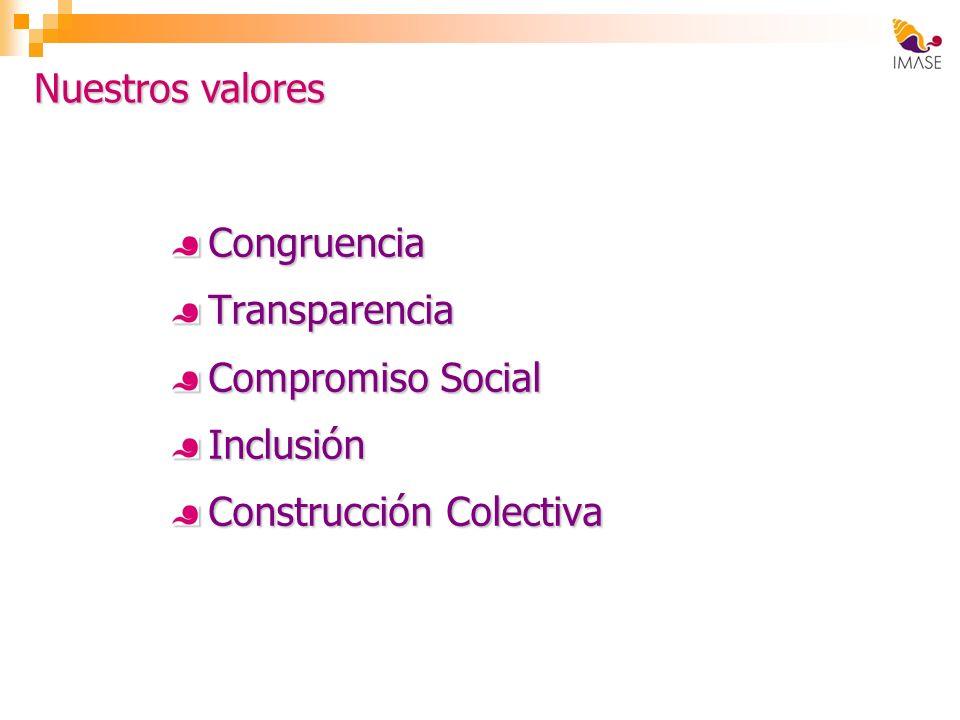 CongruenciaTransparencia Compromiso Social Inclusión Construcción Colectiva Nuestros valores