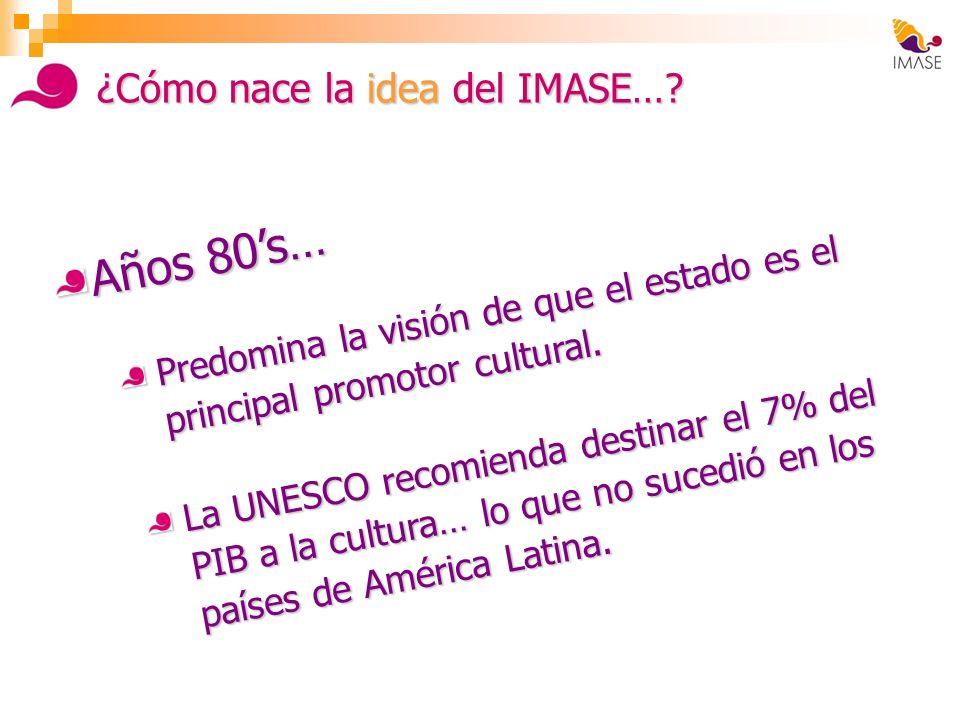 ¿Cómo nace la idea del IMASE…? Años 80s… Predomina la visión de que el estado es el principal promotor cultural. La UNESCO recomienda destinar el 7% d