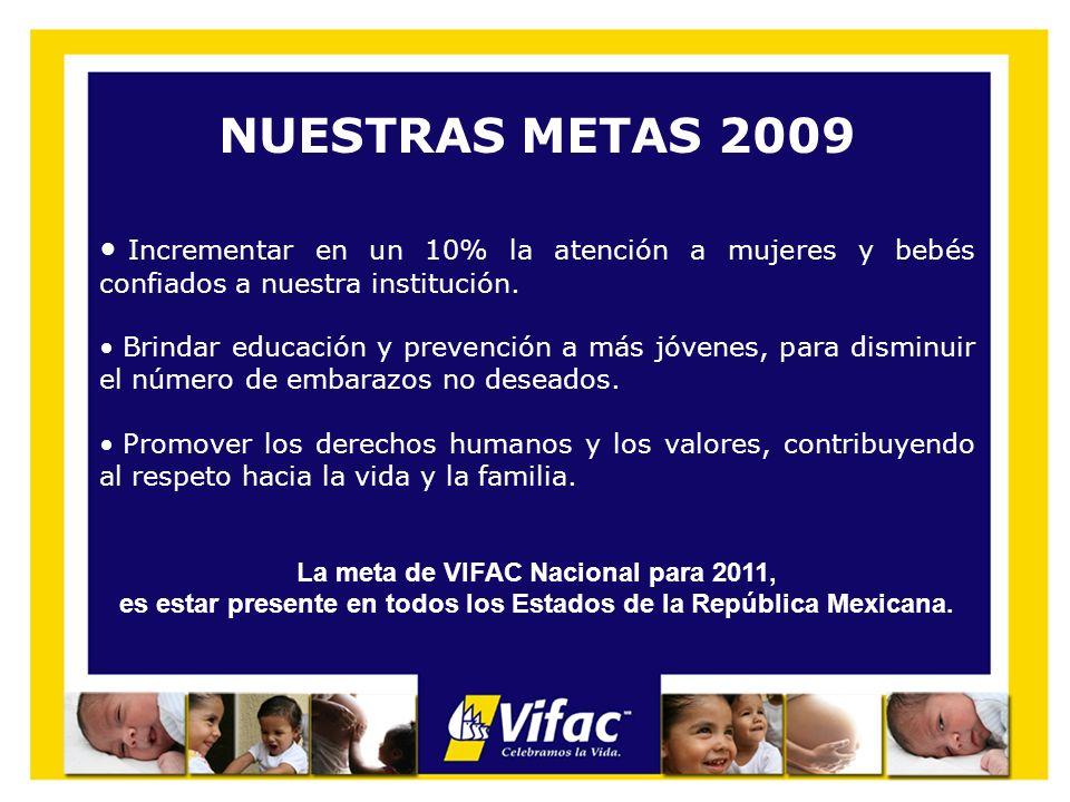 NUESTRAS METAS 2009 Incrementar en un 10% la atención a mujeres y bebés confiados a nuestra institución. Brindar educación y prevención a más jóvenes,