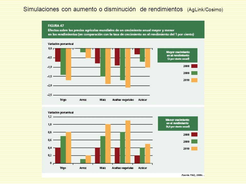 Simulaciones con aumento o disminución de rendimientos (AgLink/Cosimo)