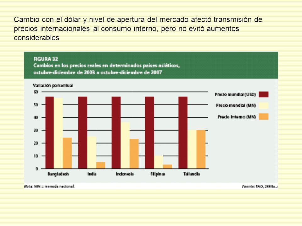 Simulaciones con precios del petróleo (AgLink/Cosimo)