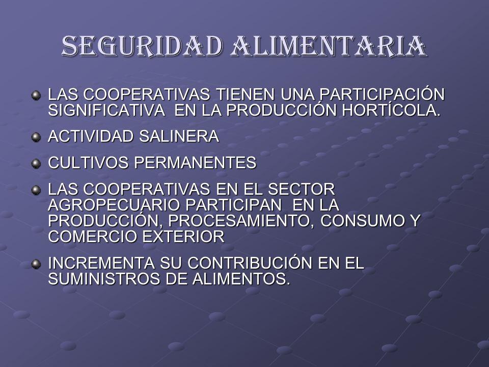 SEGURIDAD ALIMENTARIA LAS COOPERATIVAS TIENEN UNA PARTICIPACIÓN SIGNIFICATIVA EN LA PRODUCCIÓN HORTÍCOLA. ACTIVIDAD SALINERA CULTIVOS PERMANENTES LAS