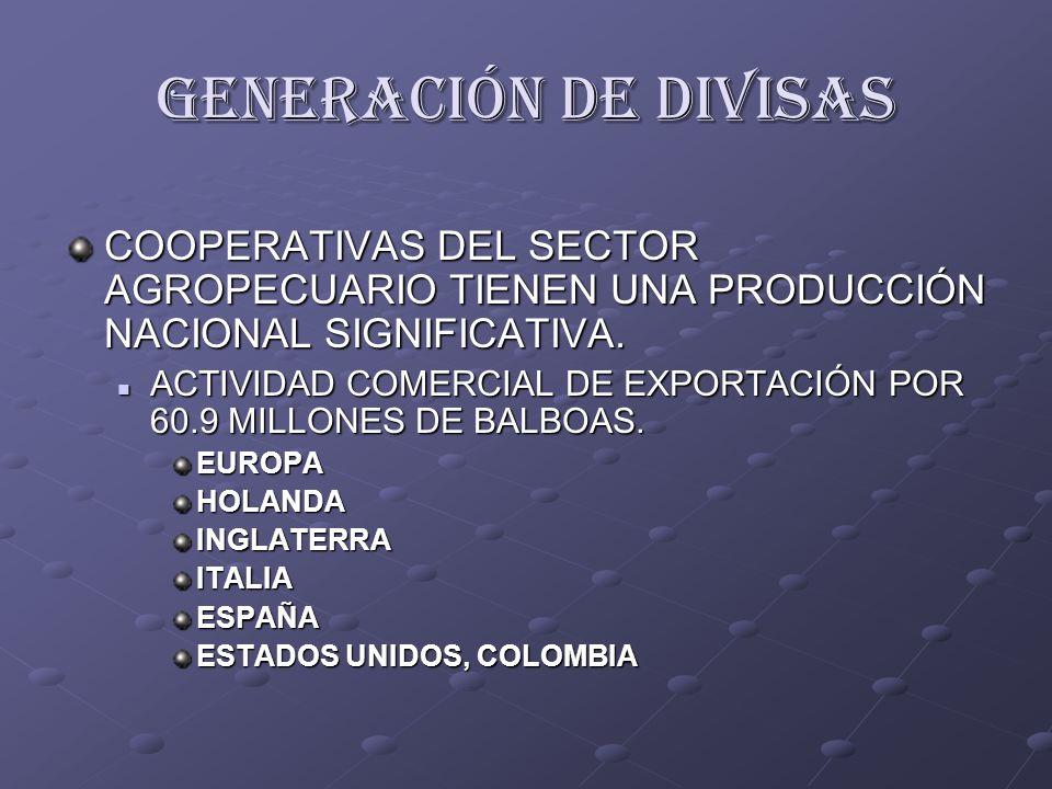 GENERACIÓN DE DIVISAS COOPERATIVAS DEL SECTOR AGROPECUARIO TIENEN UNA PRODUCCIÓN NACIONAL SIGNIFICATIVA. ACTIVIDAD COMERCIAL DE EXPORTACIÓN POR 60.9 M