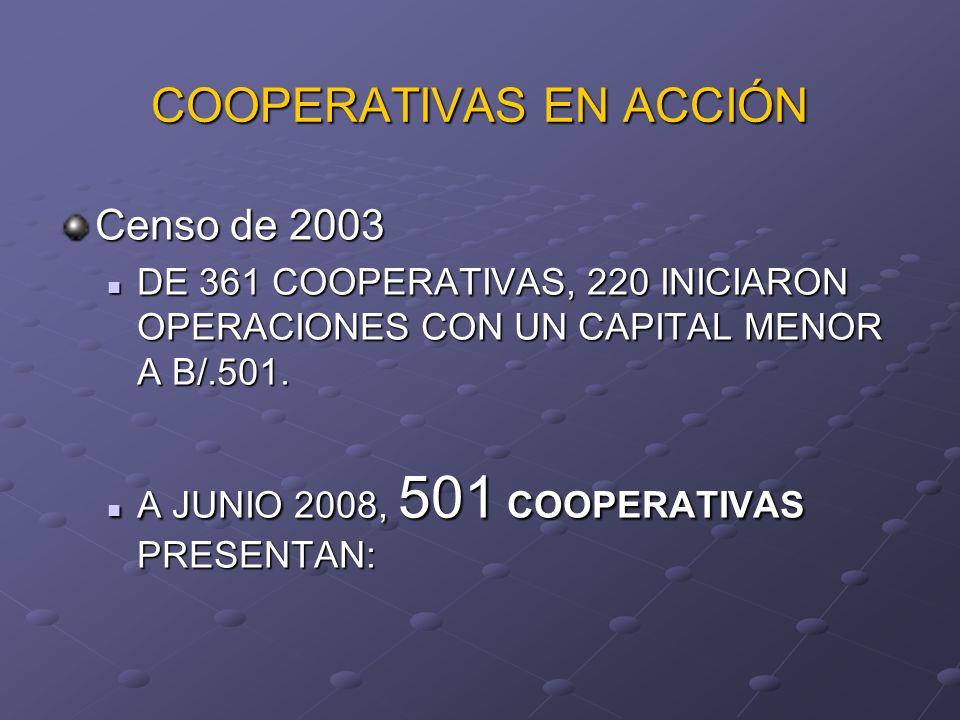 COOPERATIVAS EN ACCIÓN Censo de 2003 DE 361 COOPERATIVAS, 220 INICIARON OPERACIONES CON UN CAPITAL MENOR A B/.501. DE 361 COOPERATIVAS, 220 INICIARON