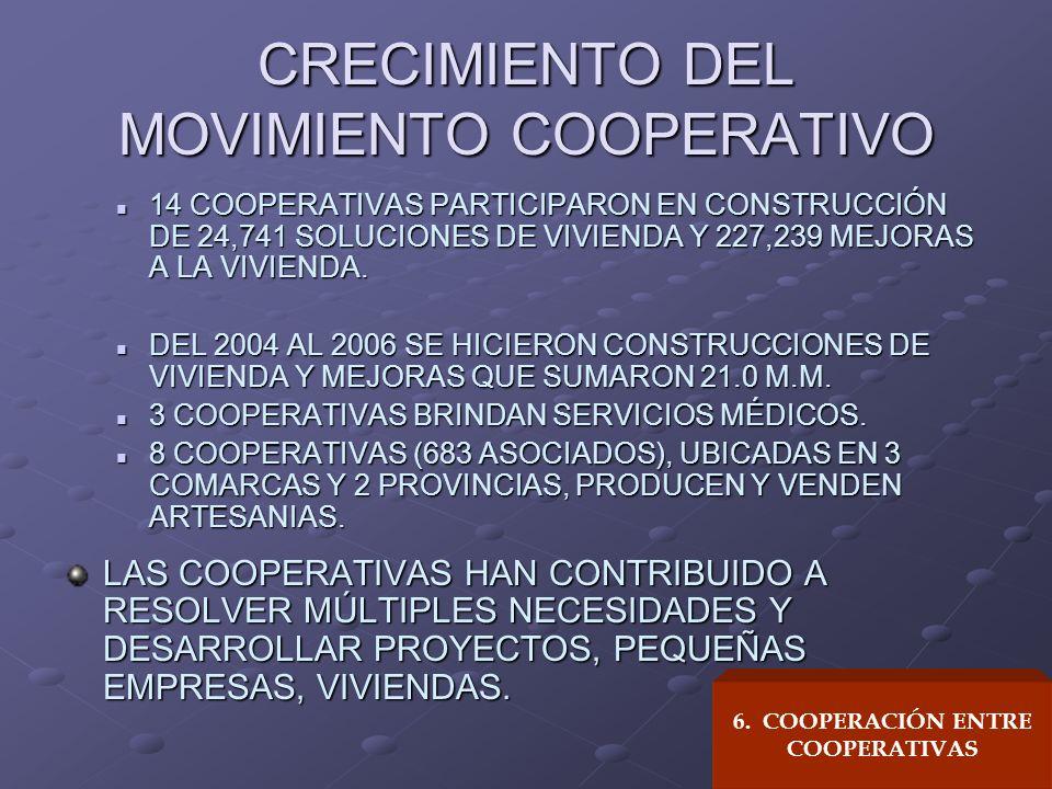 14 COOPERATIVAS PARTICIPARON EN CONSTRUCCIÓN DE 24,741 SOLUCIONES DE VIVIENDA Y 227,239 MEJORAS A LA VIVIENDA. 14 COOPERATIVAS PARTICIPARON EN CONSTRU