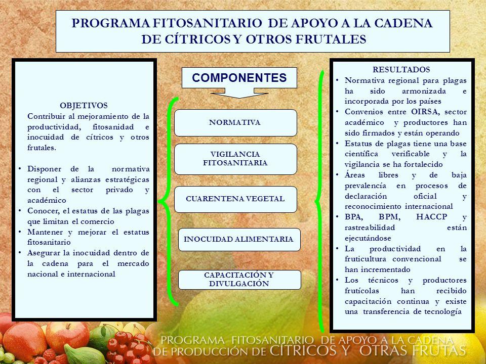 NORMATIVA VIGILANCIA FITOSANITARIA CUARENTENA VEGETAL PROGRAMA FITOSANITARIO DE APOYO A LA CADENA DE CÍTRICOS Y OTROS FRUTALES RESULTADOS Normativa re