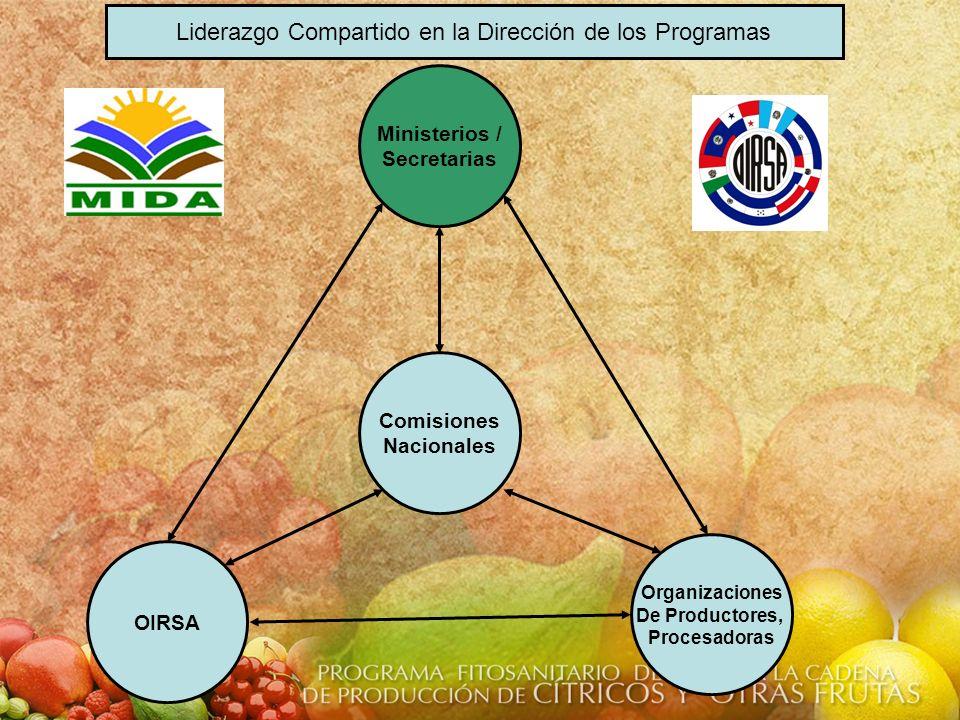 OIRSA Ministerios / Secretarias Organizaciones De Productores, Procesadoras Comisiones Nacionales Liderazgo Compartido en la Dirección de los Programa