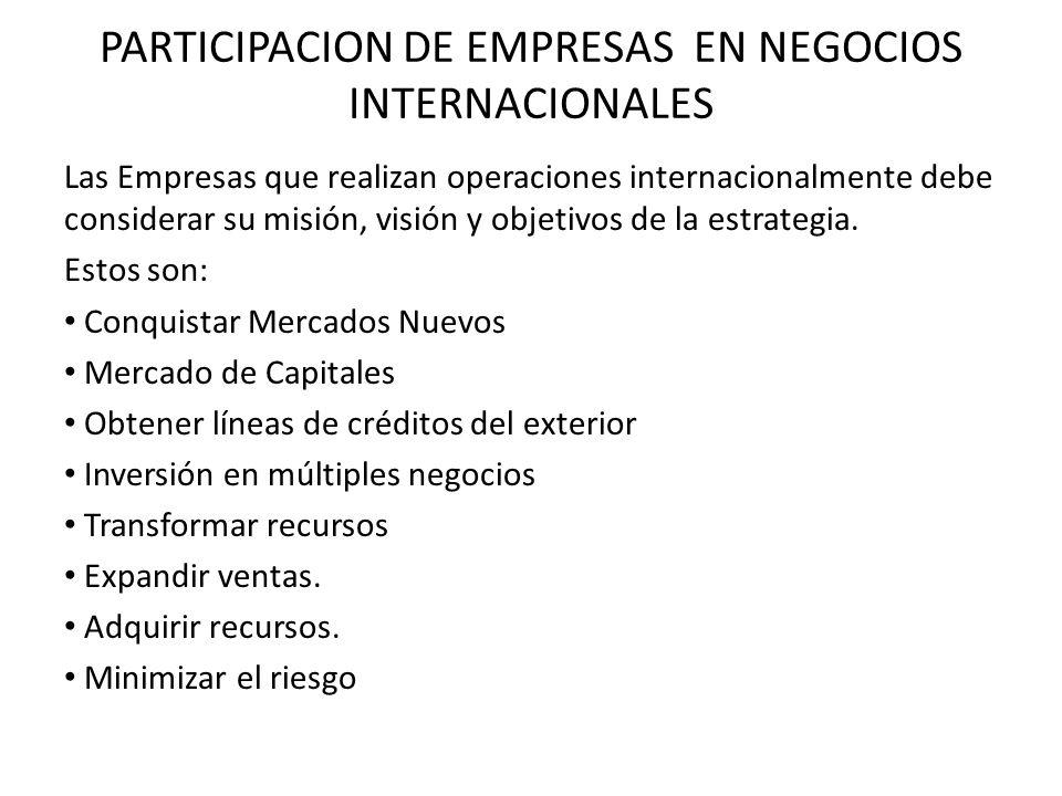 PARTICIPACION DE EMPRESAS EN NEGOCIOS INTERNACIONALES Las Empresas que realizan operaciones internacionalmente debe considerar su misión, visión y obj