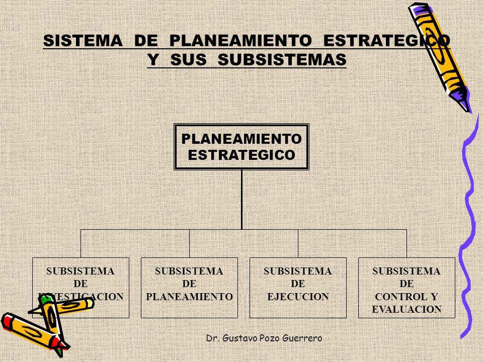 SISTEMA DE PLANEAMIENTO ESTRATEGICO Y SUS SUBSISTEMAS PLANEAMIENTO ESTRATEGICO SUBSISTEMA DE INVESTIGACION SUBSISTEMA DE PLANEAMIENTO SUBSISTEMA DE EJ