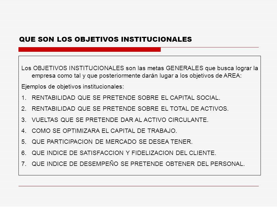 QUE SON LOS OBJETIVOS INSTITUCIONALES Los OBJETIVOS INSTITUCIONALES son las metas GENERALES que busca lograr la empresa como tal y que posteriormente
