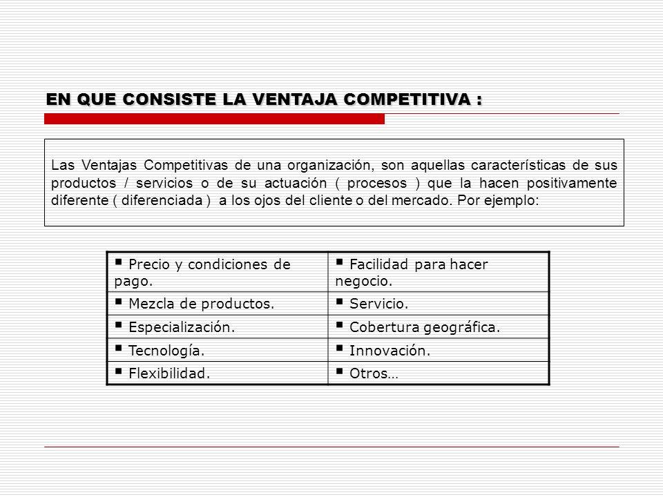 Las Ventajas Competitivas de una organización, son aquellas características de sus productos / servicios o de su actuación ( procesos ) que la hacen p