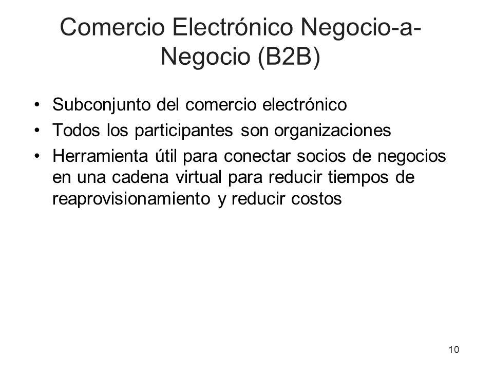 10 Comercio Electrónico Negocio-a- Negocio (B2B) Subconjunto del comercio electrónico Todos los participantes son organizaciones Herramienta útil para conectar socios de negocios en una cadena virtual para reducir tiempos de reaprovisionamiento y reducir costos
