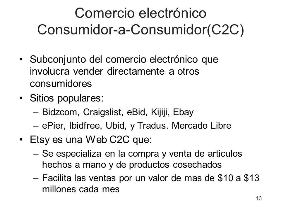 13 Comercio electrónico Consumidor-a-Consumidor(C2C) Subconjunto del comercio electrónico que involucra vender directamente a otros consumidores Sitios populares: –Bidzcom, Craigslist, eBid, Kijiji, Ebay –ePier, Ibidfree, Ubid, y Tradus.
