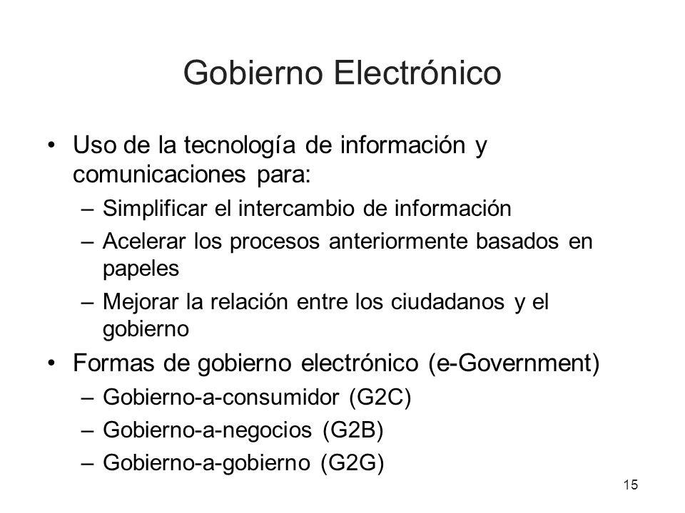 15 Gobierno Electrónico Uso de la tecnología de información y comunicaciones para: –Simplificar el intercambio de información –Acelerar los procesos anteriormente basados en papeles –Mejorar la relación entre los ciudadanos y el gobierno Formas de gobierno electrónico (e-Government) –Gobierno-a-consumidor (G2C) –Gobierno-a-negocios (G2B) –Gobierno-a-gobierno (G2G)