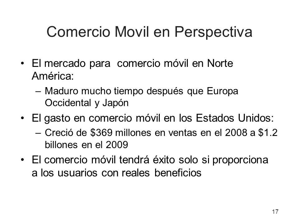 17 Comercio Movil en Perspectiva El mercado para comercio móvil en Norte América: –Maduro mucho tiempo después que Europa Occidental y Japón El gasto en comercio móvil en los Estados Unidos: –Creció de $369 millones en ventas en el 2008 a $1.2 billones en el 2009 El comercio móvil tendrá éxito solo si proporciona a los usuarios con reales beneficios