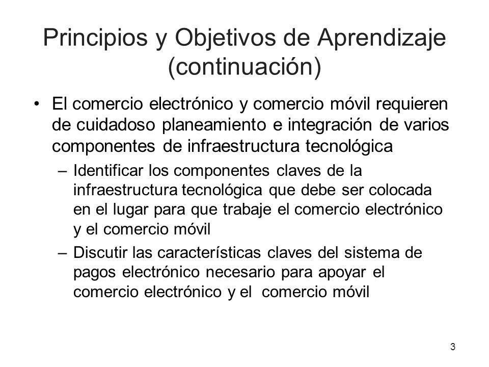 Comercio Electrónico Consumidor-a-Consumidor(C2C) (continuación) 14