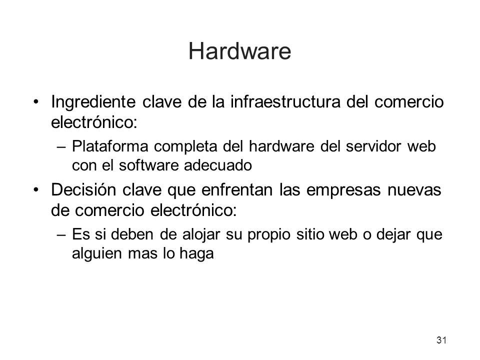 Hardware Ingrediente clave de la infraestructura del comercio electrónico: –Plataforma completa del hardware del servidor web con el software adecuado Decisión clave que enfrentan las empresas nuevas de comercio electrónico: –Es si deben de alojar su propio sitio web o dejar que alguien mas lo haga 31