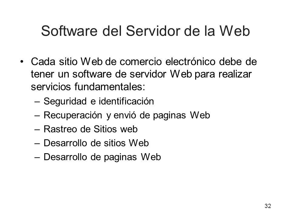 Software del Servidor de la Web Cada sitio Web de comercio electrónico debe de tener un software de servidor Web para realizar servicios fundamentales: –Seguridad e identificación –Recuperación y envió de paginas Web –Rastreo de Sitios web –Desarrollo de sitios Web –Desarrollo de paginas Web 32