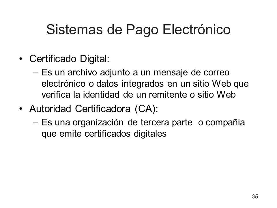Sistemas de Pago Electrónico Certificado Digital: –Es un archivo adjunto a un mensaje de correo electrónico o datos integrados en un sitio Web que verifica la identidad de un remitente o sitio Web Autoridad Certificadora (CA): –Es una organización de tercera parte o compañia que emite certificados digitales 35