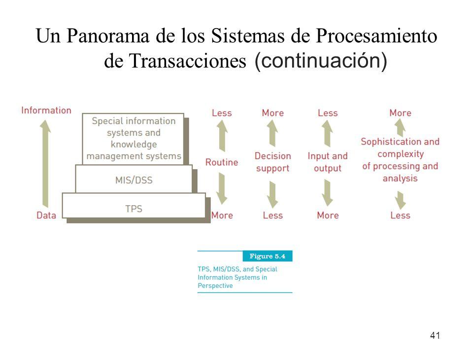 41 Un Panorama de los Sistemas de Procesamiento de Transacciones (continuación)