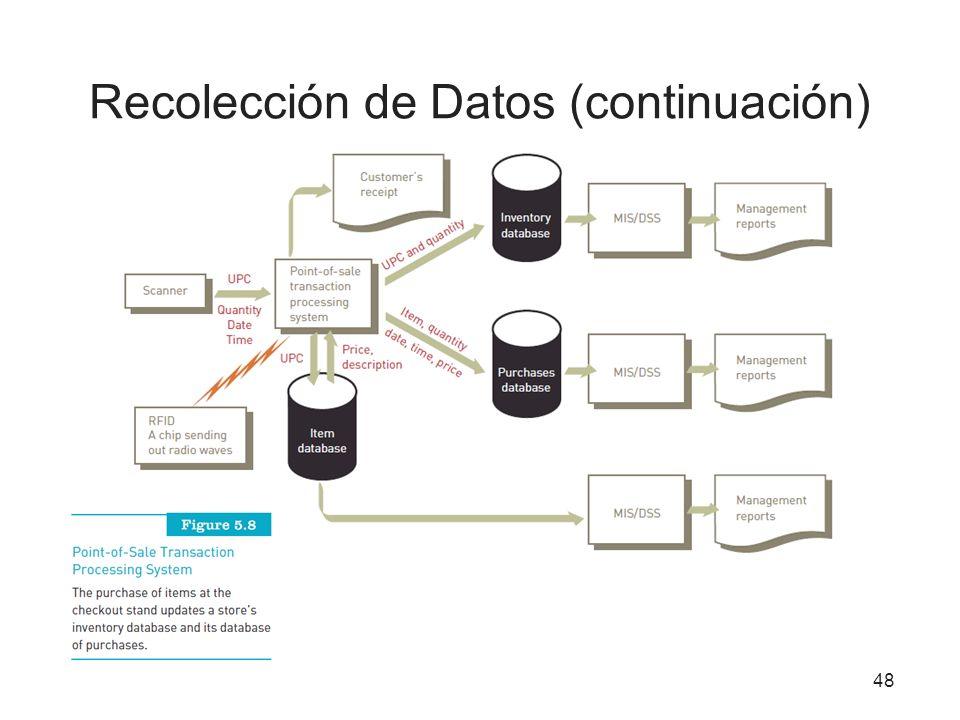 Recolección de Datos (continuación) 48