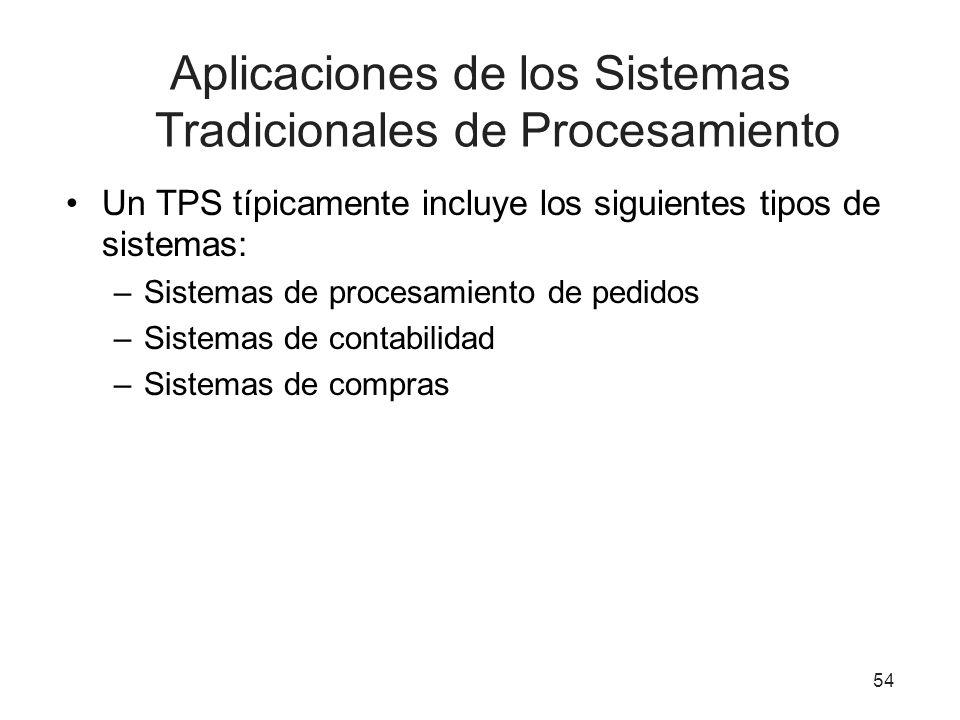 Aplicaciones de los Sistemas Tradicionales de Procesamiento Un TPS típicamente incluye los siguientes tipos de sistemas: –Sistemas de procesamiento de pedidos –Sistemas de contabilidad –Sistemas de compras 54