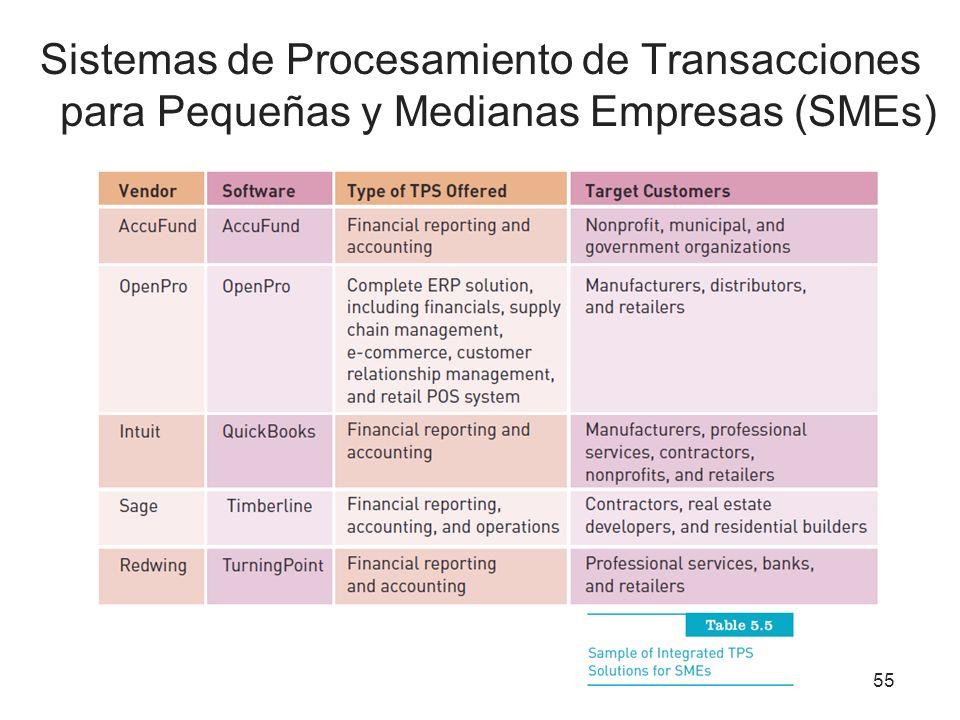 Sistemas de Procesamiento de Transacciones para Pequeñas y Medianas Empresas (SMEs) 55