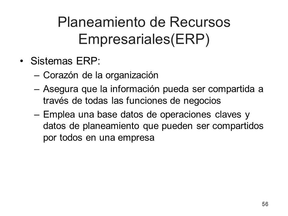 Planeamiento de Recursos Empresariales(ERP) Sistemas ERP: –Corazón de la organización –Asegura que la información pueda ser compartida a través de todas las funciones de negocios –Emplea una base datos de operaciones claves y datos de planeamiento que pueden ser compartidos por todos en una empresa 56