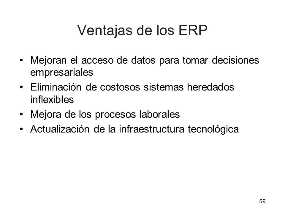 59 Ventajas de los ERP Mejoran el acceso de datos para tomar decisiones empresariales Eliminación de costosos sistemas heredados inflexibles Mejora de los procesos laborales Actualización de la infraestructura tecnológica