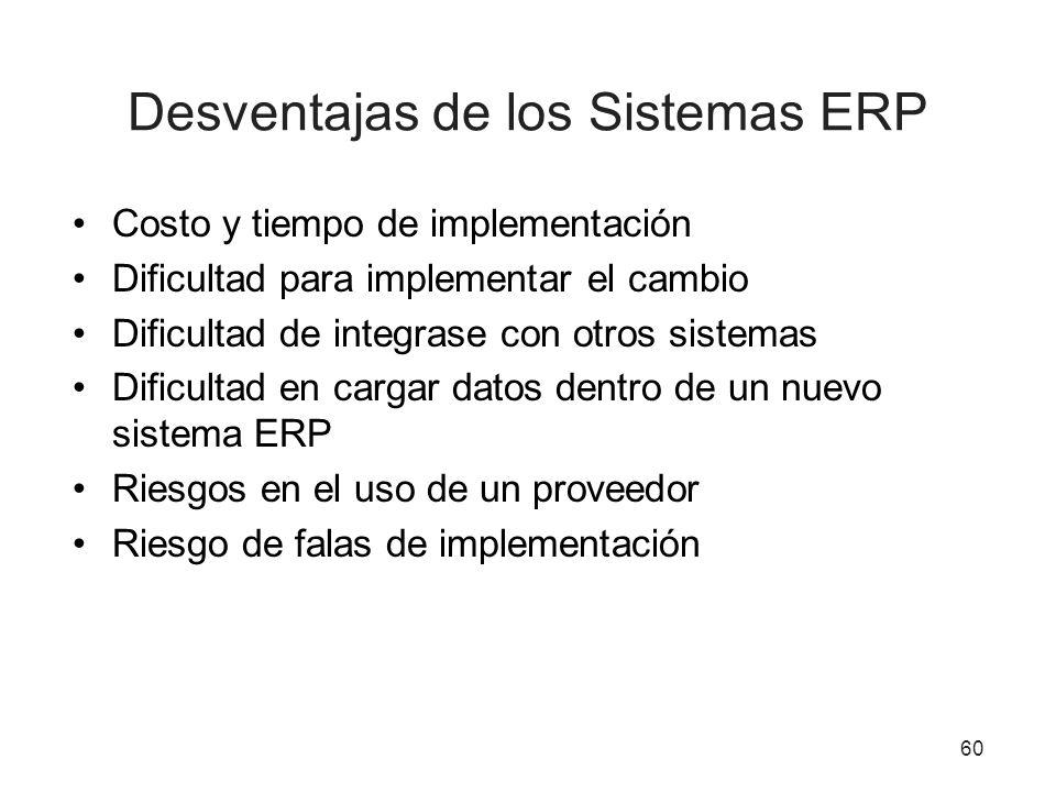60 Desventajas de los Sistemas ERP Costo y tiempo de implementación Dificultad para implementar el cambio Dificultad de integrase con otros sistemas Dificultad en cargar datos dentro de un nuevo sistema ERP Riesgos en el uso de un proveedor Riesgo de falas de implementación