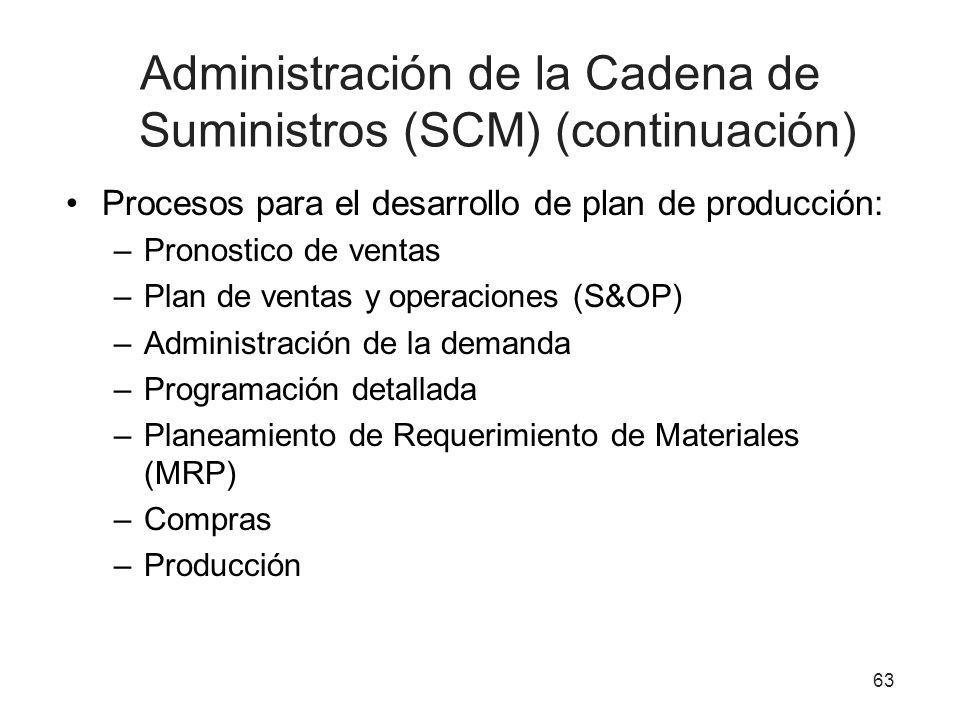 Administración de la Cadena de Suministros (SCM) (continuación) Procesos para el desarrollo de plan de producción: –Pronostico de ventas –Plan de ventas y operaciones (S&OP) –Administración de la demanda –Programación detallada –Planeamiento de Requerimiento de Materiales (MRP) –Compras –Producción 63