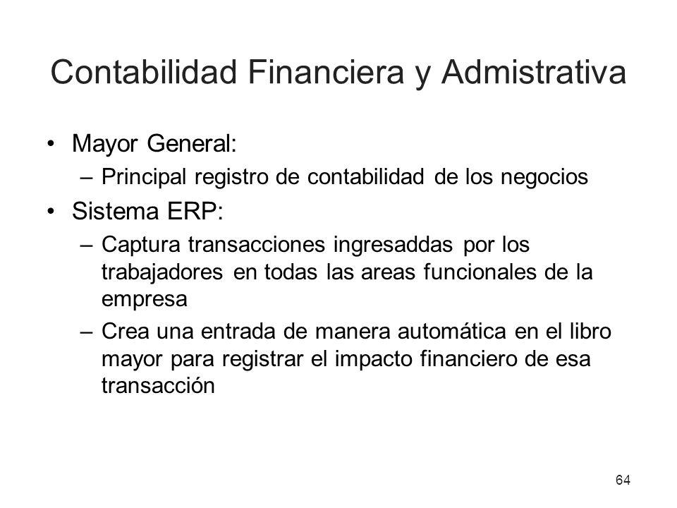 64 Contabilidad Financiera y Admistrativa Mayor General: –Principal registro de contabilidad de los negocios Sistema ERP: –Captura transacciones ingresaddas por los trabajadores en todas las areas funcionales de la empresa –Crea una entrada de manera automática en el libro mayor para registrar el impacto financiero de esa transacción