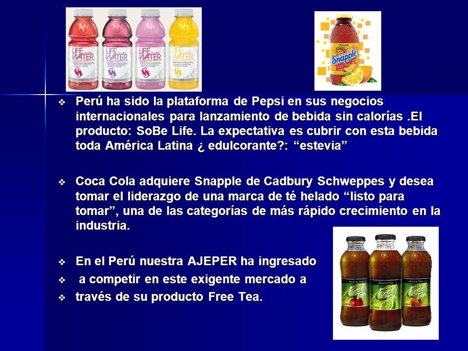 Perú ha sido la plataforma de Pepsi en sus negocios internacionales para lanzamiento de bebida sin calorías.El producto: SoBe Life. La expectativa es