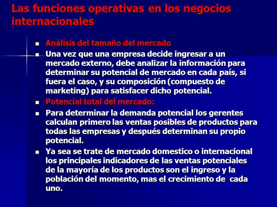 Las funciones operativas en los negocios internacionales Análisis del tamaño del mercado Análisis del tamaño del mercado Una vez que una empresa decid