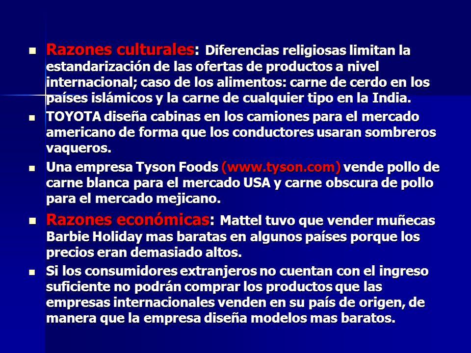 Razones culturales: Diferencias religiosas limitan la estandarización de las ofertas de productos a nivel internacional; caso de los alimentos: carne