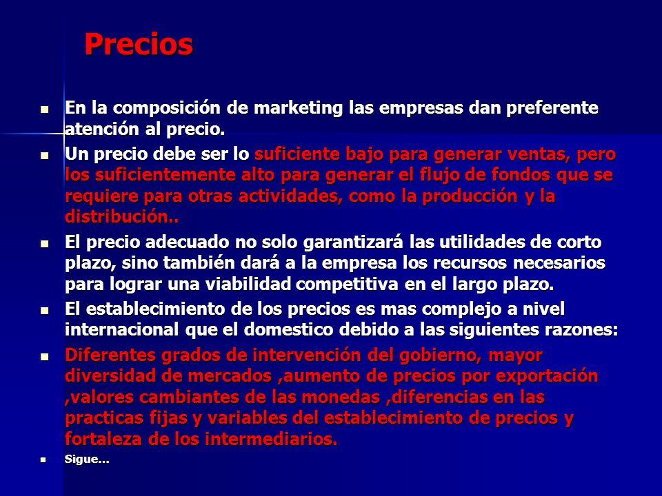Precios En la composición de marketing las empresas dan preferente atención al precio. En la composición de marketing las empresas dan preferente aten