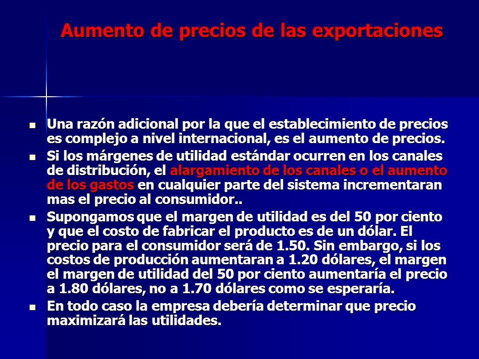 Aumento de precios de las exportaciones Una razón adicional por la que el establecimiento de precios es complejo a nivel internacional, es el aumento