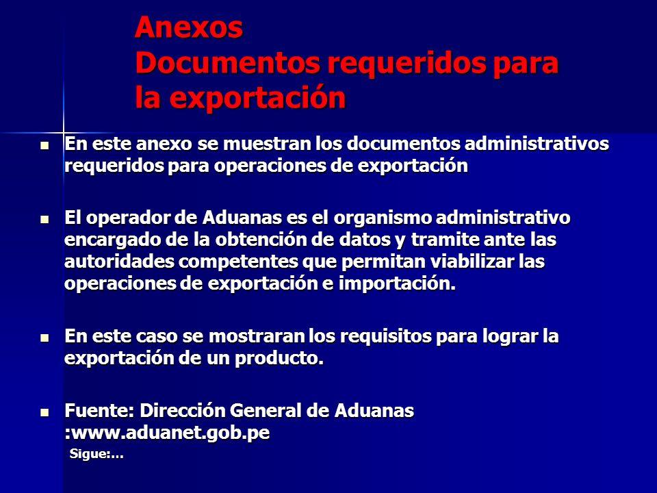 Anexos Documentos requeridos para la exportación Anexos Documentos requeridos para la exportación En este anexo se muestran los documentos administrat