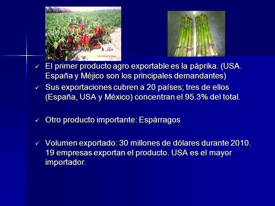 El primer producto agro exportable es la páprika. (USA. España y Méjico son los principales demandantes) El primer producto agro exportable es la pápr