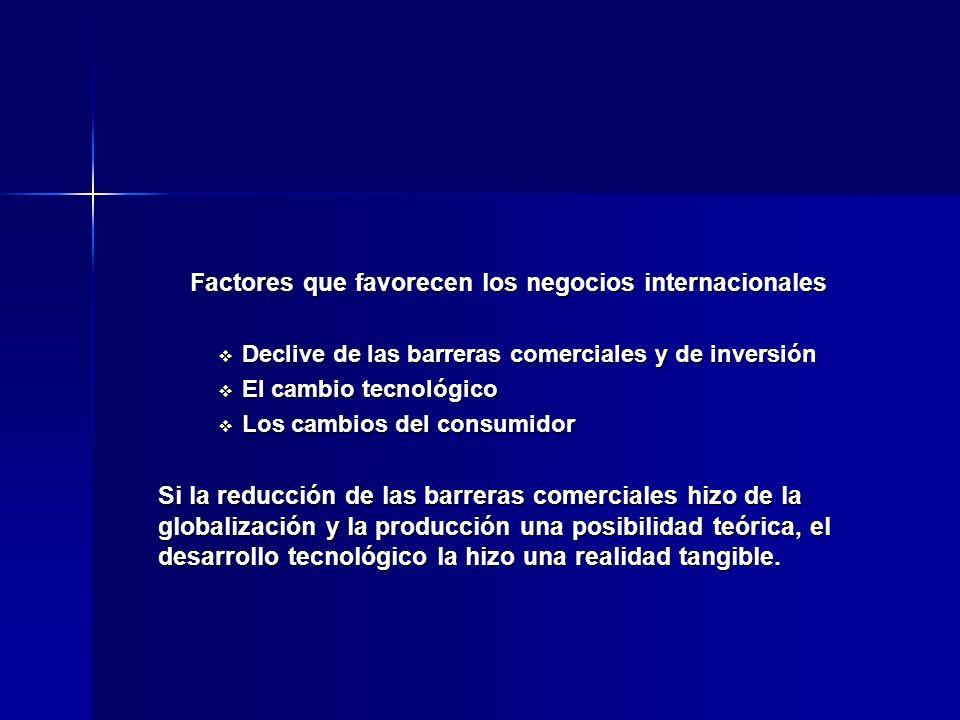 Factores que favorecen los negocios internacionales Declive de las barreras comerciales y de inversión Declive de las barreras comerciales y de invers