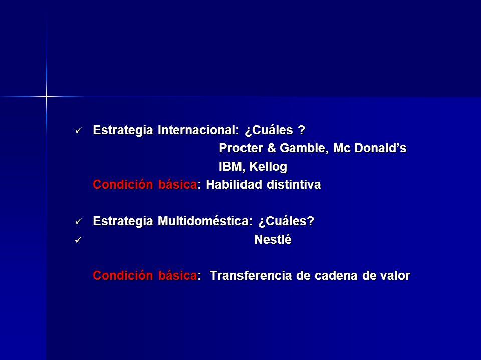 Estrategia Internacional: ¿Cuáles ? Estrategia Internacional: ¿Cuáles ? Procter & Gamble, Mc Donalds IBM, Kellog Condición básica: Habilidad distintiv