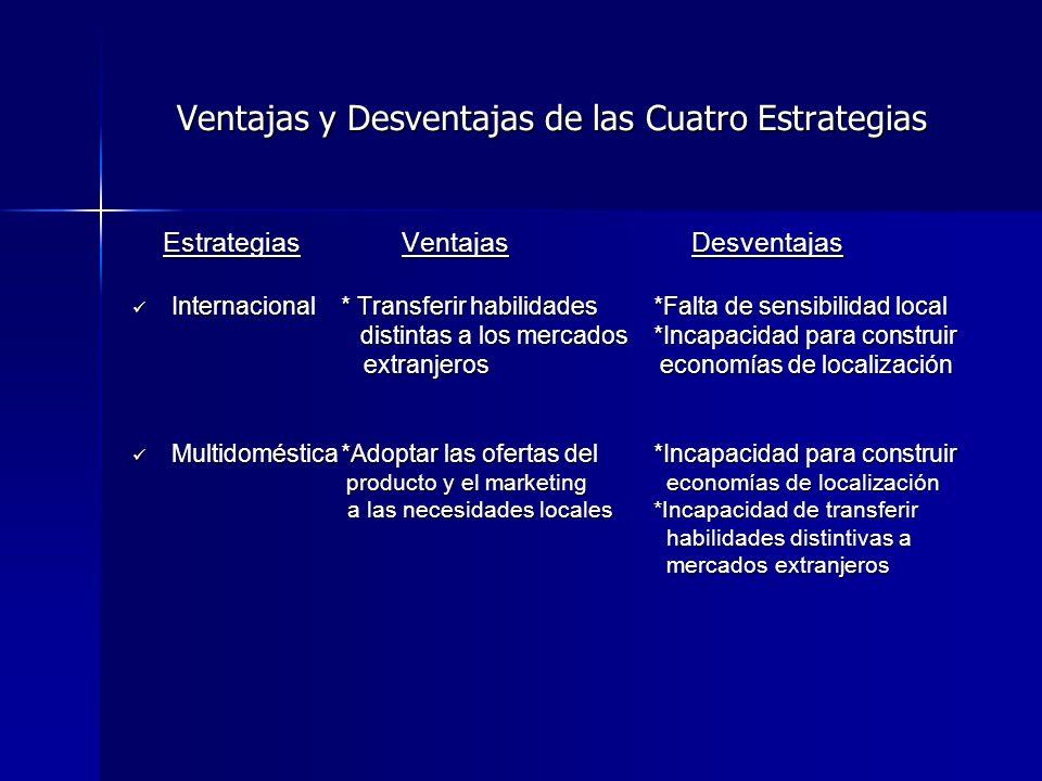 Ventajas y Desventajas de las Cuatro Estrategias Estrategias Ventajas Desventajas Estrategias Ventajas Desventajas Internacional* Transferir habilidad
