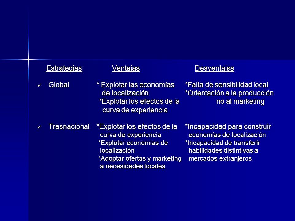 Estrategias Ventajas Desventajas Estrategias Ventajas Desventajas Global* Explotar las economías*Falta de sensibilidad local Global* Explotar las econ