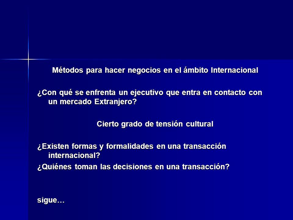 Métodos para hacer negocios en el ámbito Internacional ¿Con qué se enfrenta un ejecutivo que entra en contacto con un mercado Extranjero? Cierto grado