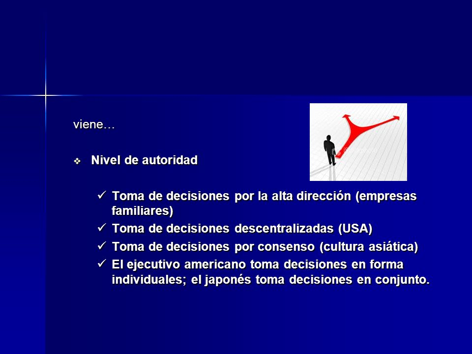 viene… Nivel de autoridad Nivel de autoridad Toma de decisiones por la alta dirección (empresas familiares) Toma de decisiones por la alta dirección (